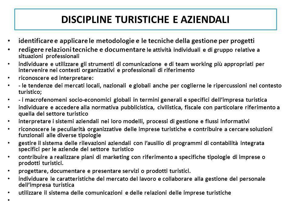 DISCIPLINE TURISTICHE E AZIENDALI identificare e applicare le metodologie e le tecniche della gestione per progetti redigere relazioni tecniche e docu