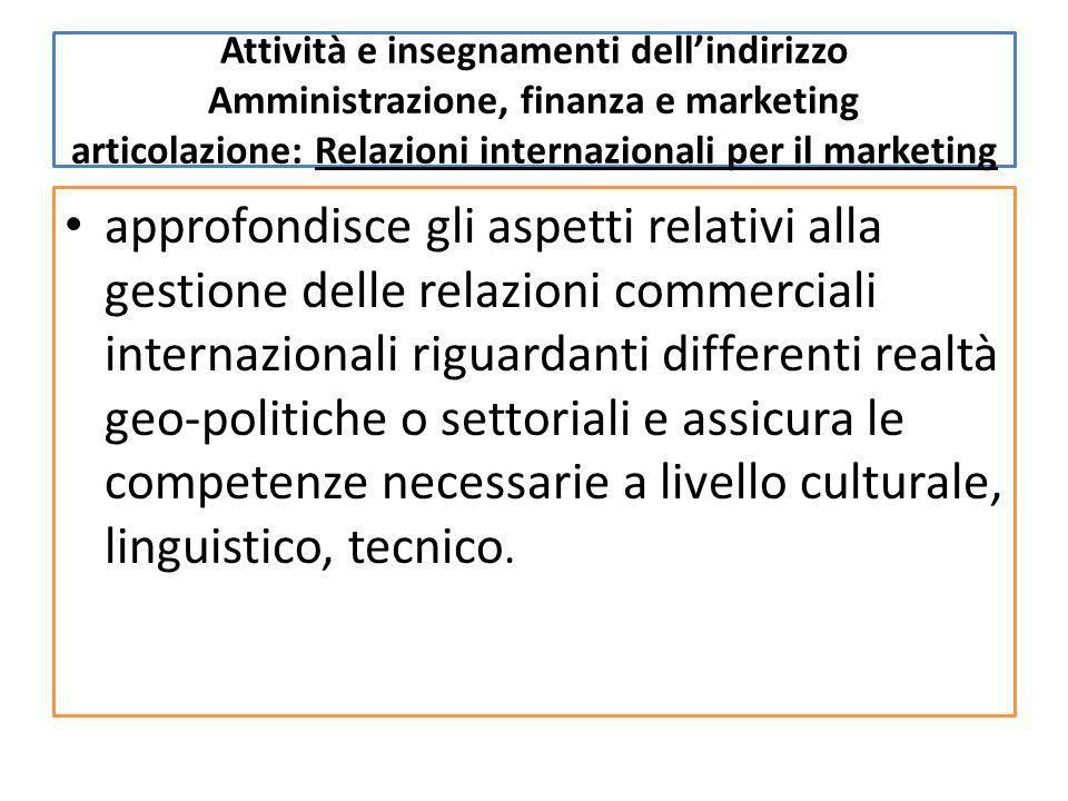 Attività e insegnamenti dellindirizzo Amministrazione, finanza e marketing articolazione: Relazioni internazionali per il marketing approfondisce gli