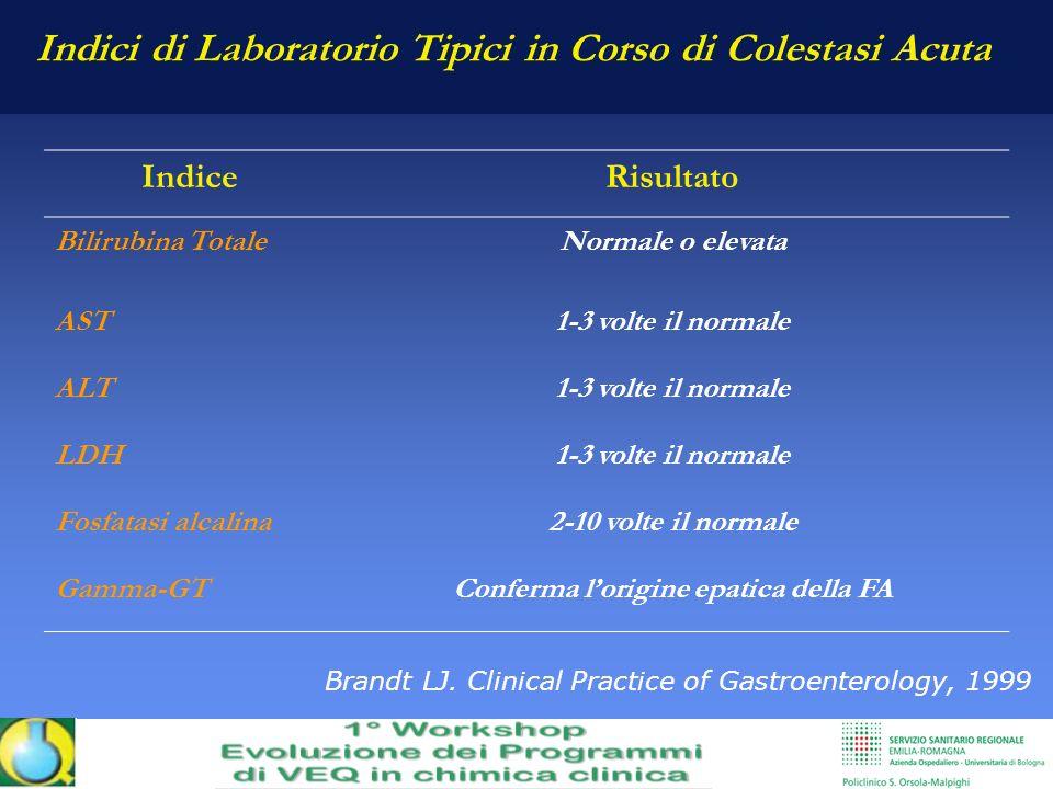 Indici di Laboratorio Tipici in Corso di Colestasi Acuta IndiceRisultato Bilirubina TotaleNormale o elevata AST1-3 volte il normale ALT1-3 volte il no