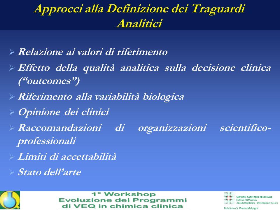 Approcci alla Definizione dei Traguardi Analitici Relazione ai valori di riferimento Effetto della qualità analitica sulla decisione clinica (outcomes