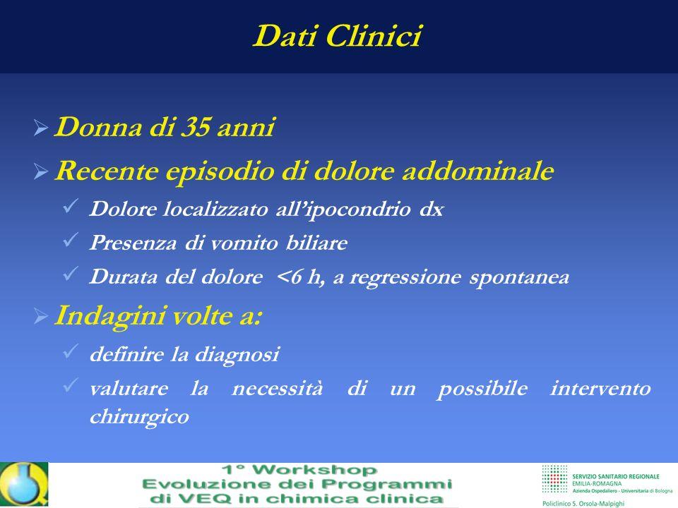 Dati Clinici Donna di 35 anni Recente episodio di dolore addominale Dolore localizzato allipocondrio dx Presenza di vomito biliare Durata del dolore <