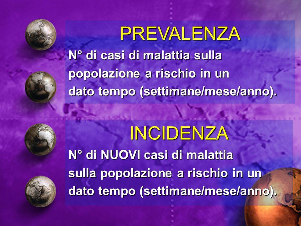 MALATTIA ENDEMICA Malattia che è sempre presente nella popolazione; Prevalenza della malattia normalmente costante.