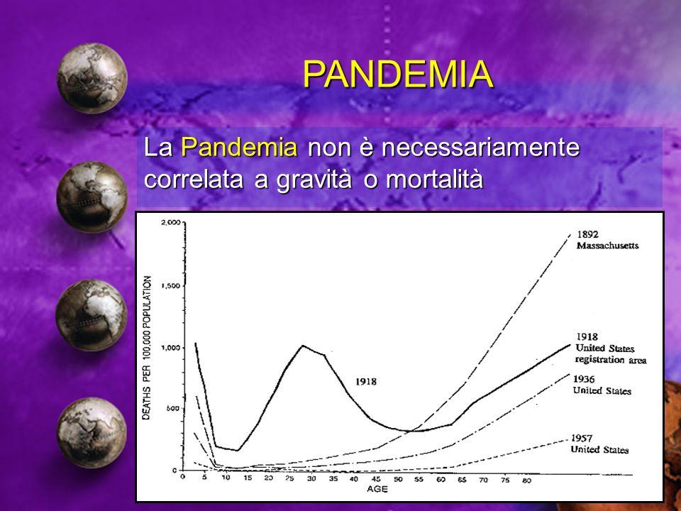La Pandemia non è necessariamente correlata a gravità o mortalità PANDEMIA