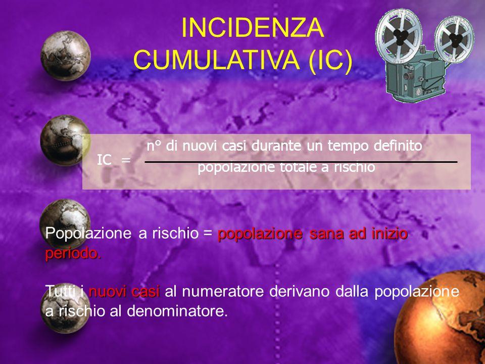 MODELLO DI DECORSO DI UNA DIFFUSIONE EPIDEMICA NELLA QUALE LAGENTE INFETTIVO È TRASMESSO MEDIANTE CONTAGIO INTERUMANA Soggetti immuni o non suscettibili Casi primari Casi secondari