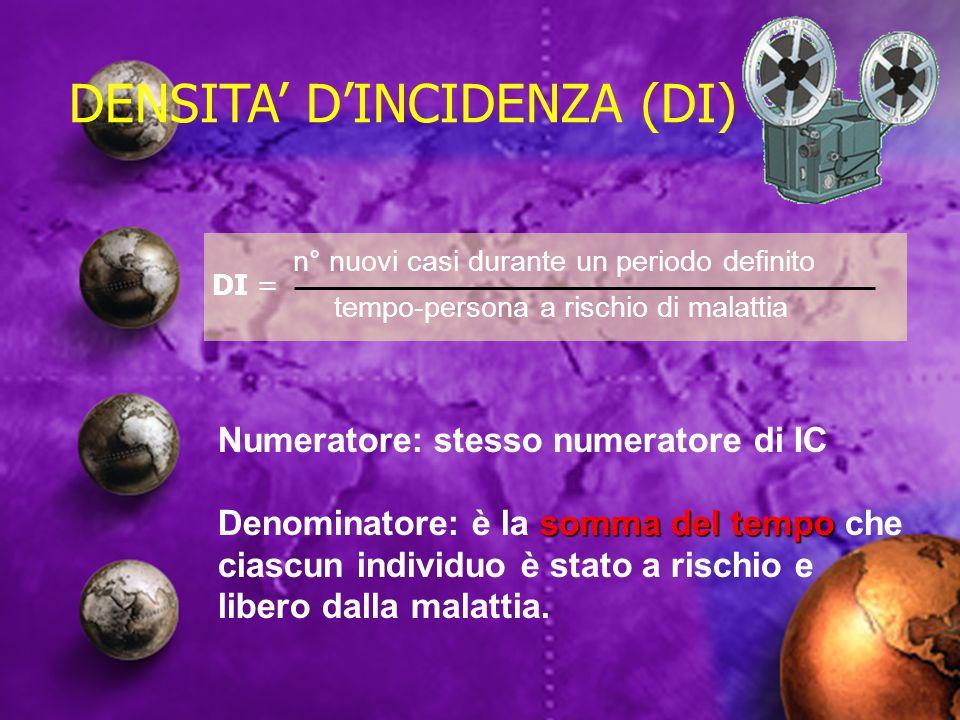 Numeratore: stesso numeratore di IC somma del tempo Denominatore: è la somma del tempo che ciascun individuo è stato a rischio e libero dalla malattia