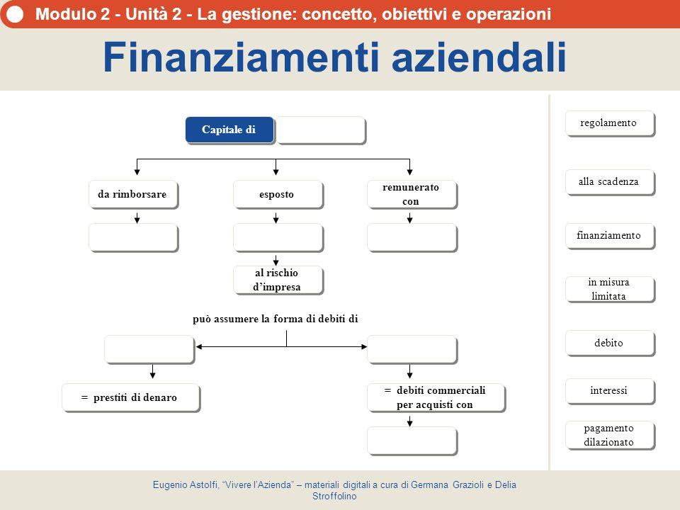 Modulo 2 - Unità 2 - La gestione: concetto, obiettivi e operazioni Eugenio Astolfi, Vivere lAzienda – materiali digitali a cura di Germana Grazioli e
