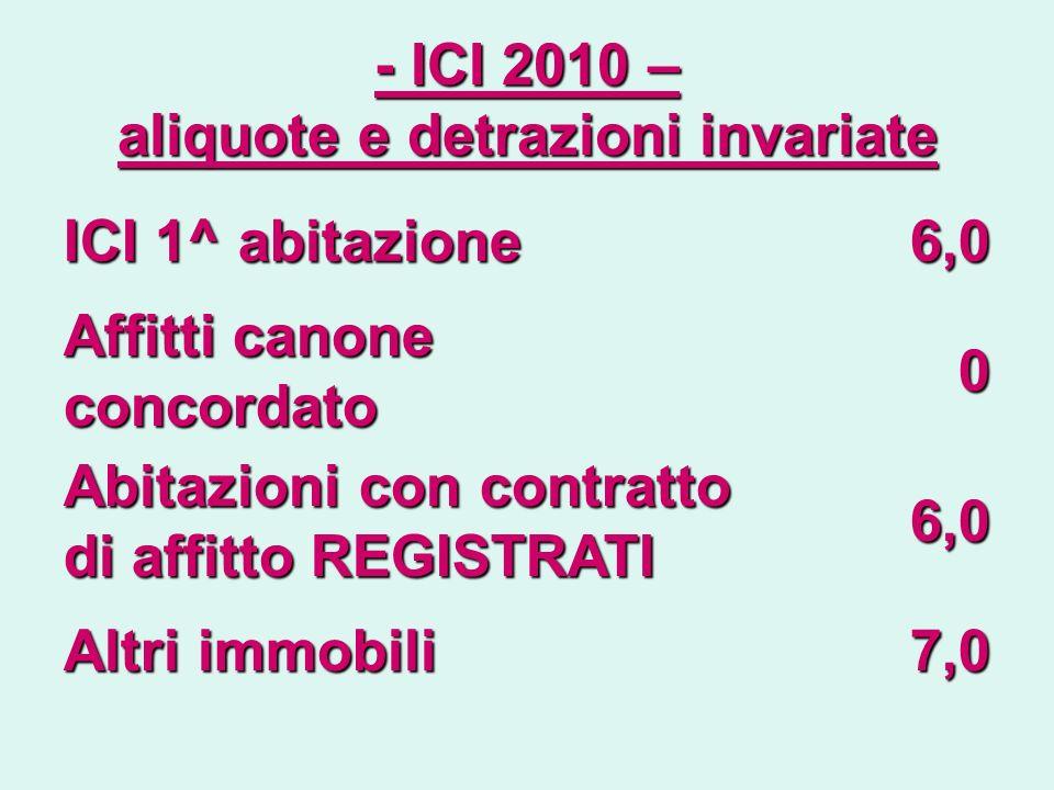 - ICI 2010 – aliquote e detrazioni invariate ICI 1^ abitazione 6,0 Affitti canone concordato 0 Abitazioni con contratto di affitto REGISTRATI 6,0 Altr