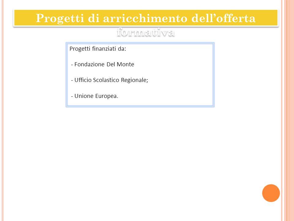 Progetti di arricchimento dellofferta formativa Progetti finanziati da: - Fondazione Del Monte - Ufficio Scolastico Regionale; - Unione Europea.