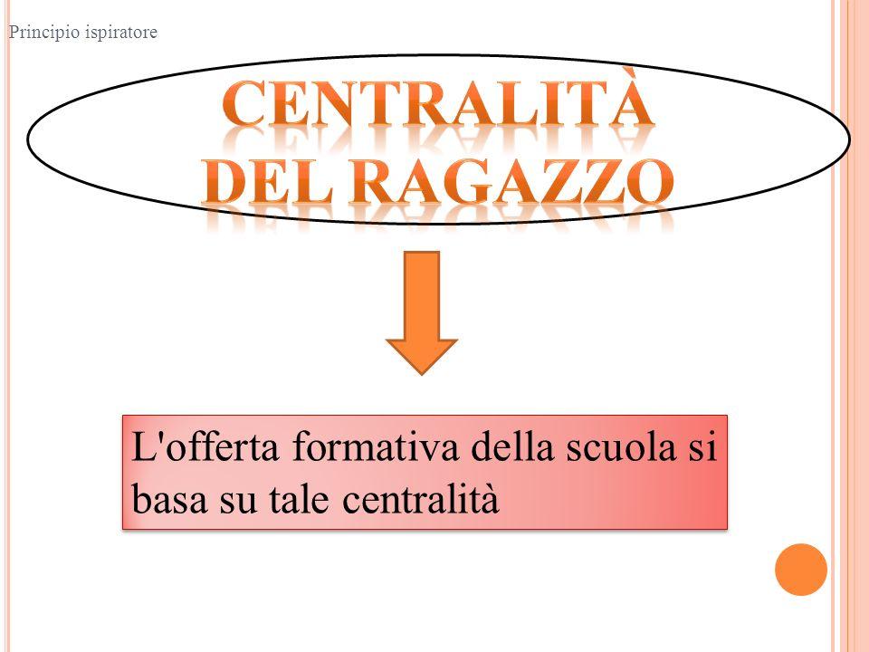 Principio ispiratore L'offerta formativa della scuola si basa su tale centralità