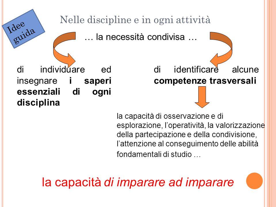 Nelle discipline e in ogni attività Idee guida … la necessità condivisa … di individuare ed insegnare i saperi essenziali di ogni disciplina di identi