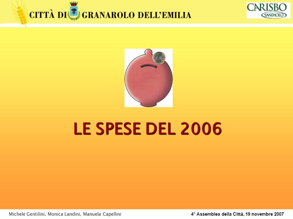Michele Gentilini, Monica Landini, Manuela Capellini 4° Assemblea della Citt à, 19 novembre 2007 LE SPESE DEL 2006 LE SPESE DEL 2006
