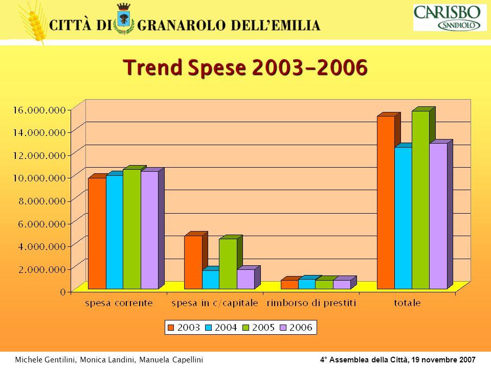 Michele Gentilini, Monica Landini, Manuela Capellini 4° Assemblea della Citt à, 19 novembre 2007 Trend Spese 2003-2006