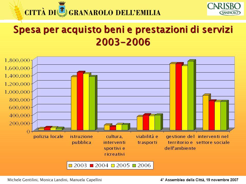 Michele Gentilini, Monica Landini, Manuela Capellini 4° Assemblea della Citt à, 19 novembre 2007 Spesa per acquisto beni e prestazioni di servizi 2003