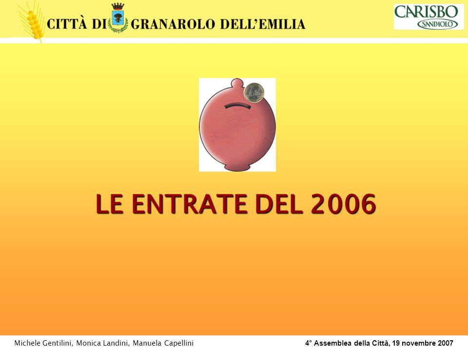 Michele Gentilini, Monica Landini, Manuela Capellini 4° Assemblea della Citt à, 19 novembre 2007 LE ENTRATE DEL 2006 LE ENTRATE DEL 2006