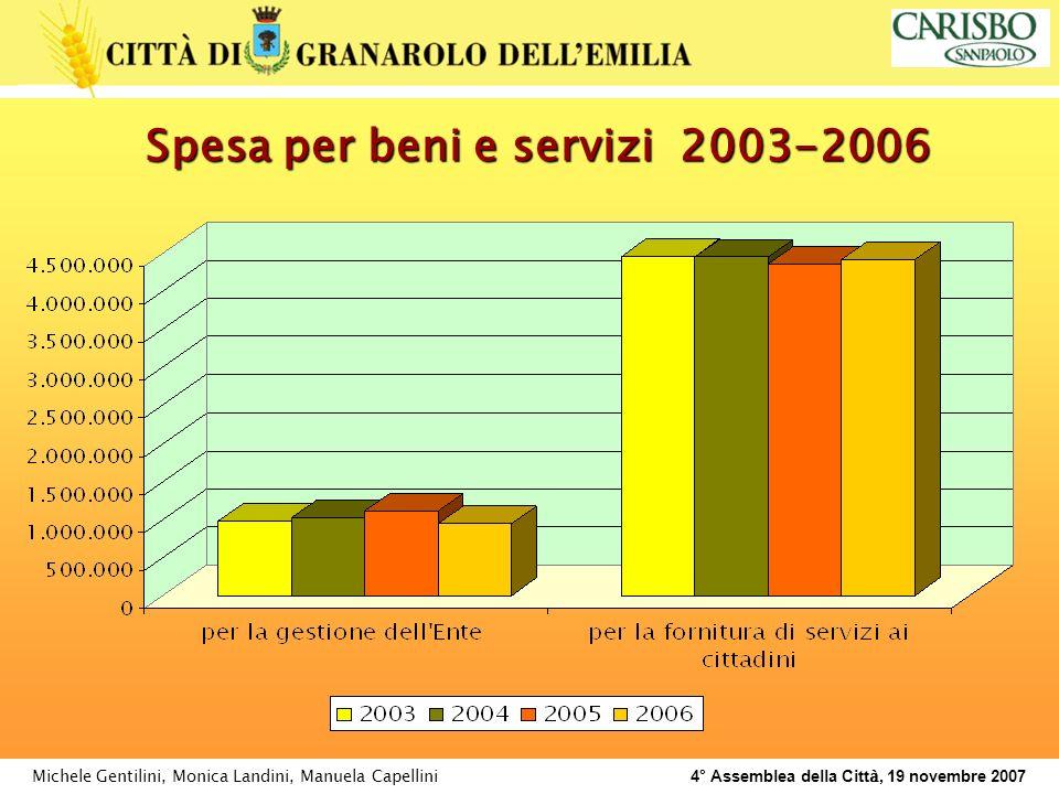 Michele Gentilini, Monica Landini, Manuela Capellini 4° Assemblea della Citt à, 19 novembre 2007 Spesa per beni e servizi 2003-2006