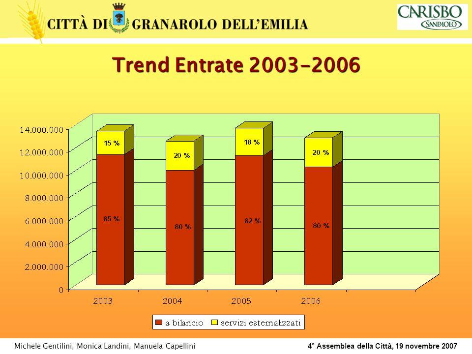 Michele Gentilini, Monica Landini, Manuela Capellini 4° Assemblea della Citt à, 19 novembre 2007 Trend Entrate 2003-2006