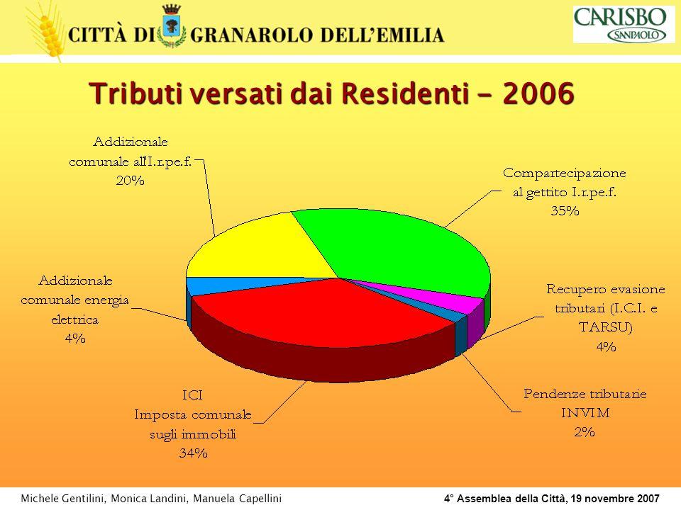 Michele Gentilini, Monica Landini, Manuela Capellini 4° Assemblea della Citt à, 19 novembre 2007 Tributi versati dai Residenti - 2006