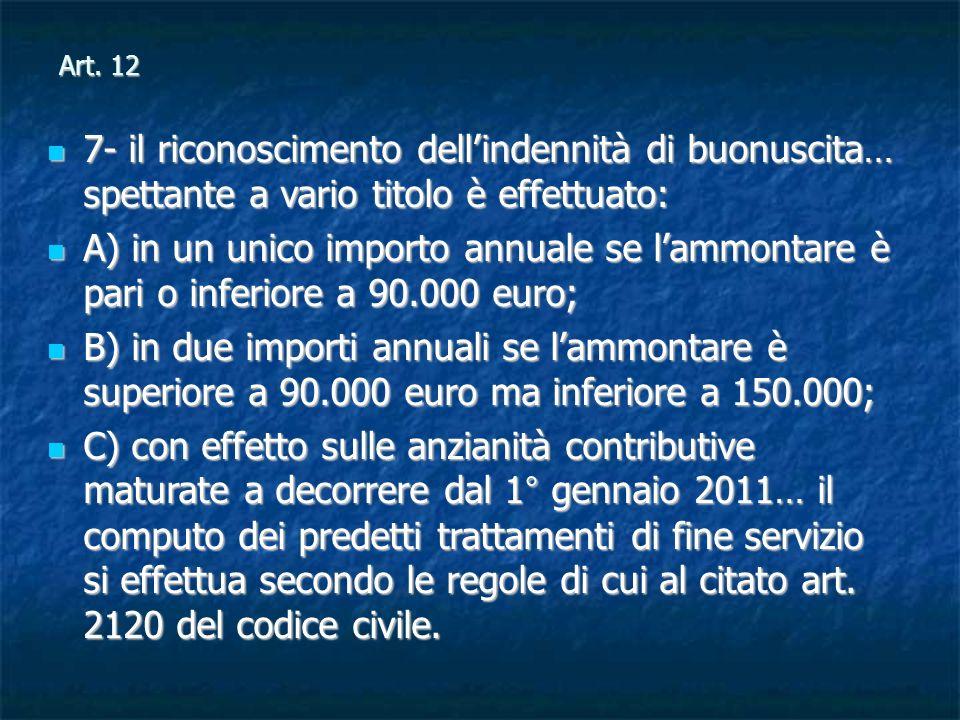 Art. 12 7- il riconoscimento dellindennità di buonuscita… spettante a vario titolo è effettuato: 7- il riconoscimento dellindennità di buonuscita… spe