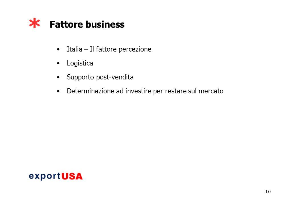 10 Fattore business Italia – Il fattore percezione Logistica Supporto post-vendita Determinazione ad investire per restare sul mercato