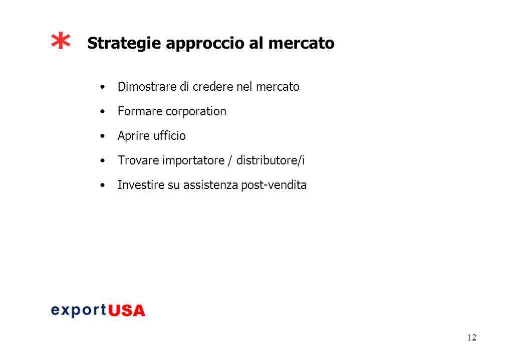 12 Strategie approccio al mercato Dimostrare di credere nel mercato Formare corporation Aprire ufficio Trovare importatore / distributore/i Investire su assistenza post-vendita