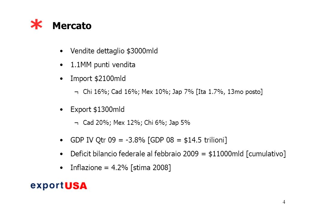 5 Metroaree [% GDP 2006] 40% GDP Totale 2007 [nyc + lax = 14%] 1.New York 2.Los Angeles 3.Chicago 4.Washington DC 5.Houston 6.Dallas 7.Philadelphia 8.San Francisco 9.Boston 10.Atlanta 11.Miami
