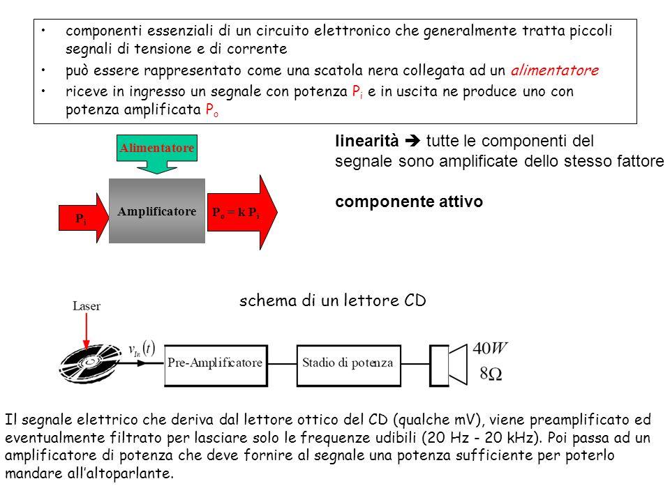 componenti essenziali di un circuito elettronico che generalmente tratta piccoli segnali di tensione e di corrente può essere rappresentato come una s