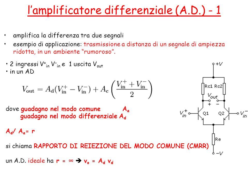 2 ingressi V + in V - in e 1 uscita V out in un AD dove guadagno nel modo comune A a guadagno nel modo differenziale A d A d / A a = r si chiama RAPPO