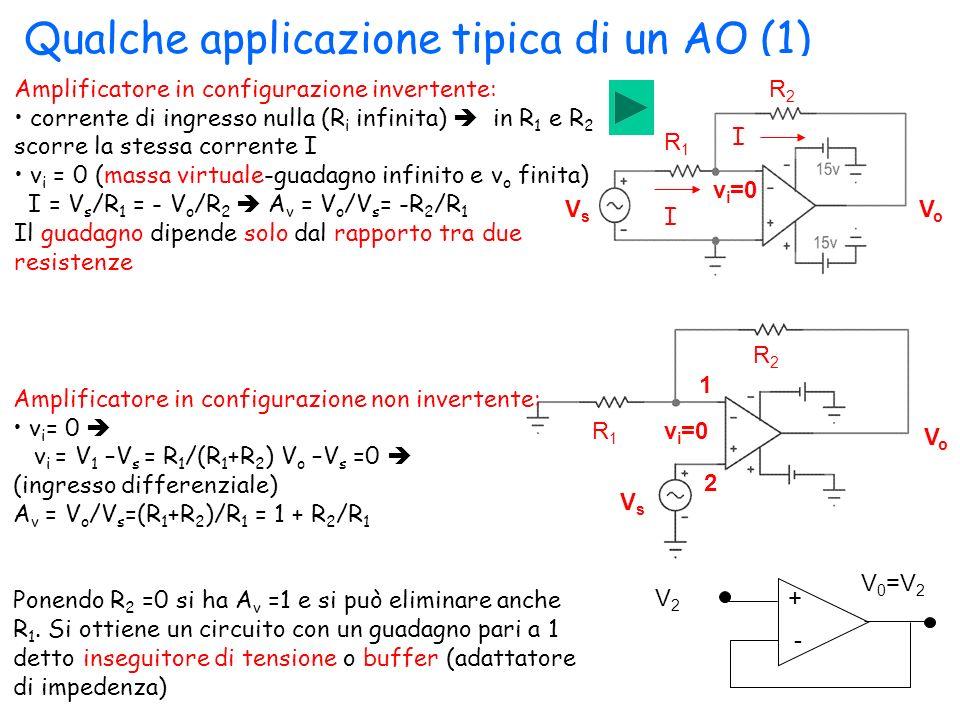 Qualche applicazione tipica di un AO (1) VsVs v i =0 VoVo R1R1 R2R2 I I VoVo R2R2 R1R1 VsVs 1 2 Amplificatore in configurazione non invertente: v i =