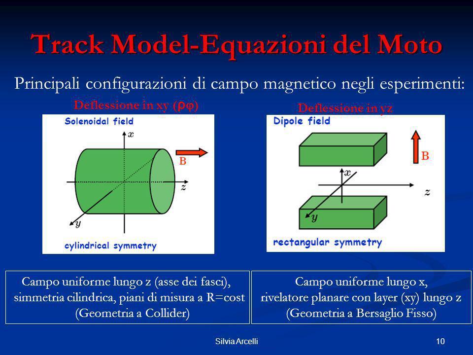 10Silvia Arcelli Track Model-Equazioni del Moto Principali configurazioni di campo magnetico negli esperimenti: Campo uniforme lungo z (asse dei fasci