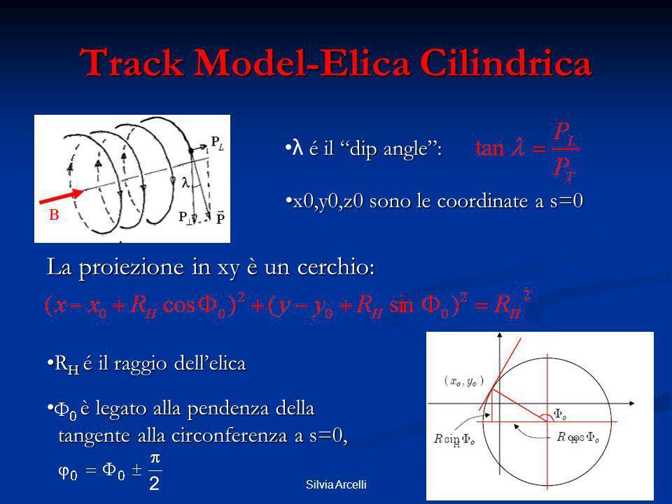 12Silvia Arcelli Track Model-Elica Cilindrica R H é il raggio dellelicaR H é il raggio dellelica è legato alla pendenza della è legato alla pendenza d