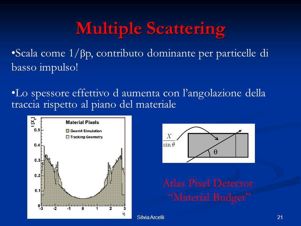 21Silvia Arcelli Multiple Scattering Scala come 1/ p, contributo dominante per particelle di basso impulso! Lo spessore effettivo d aumenta con langol