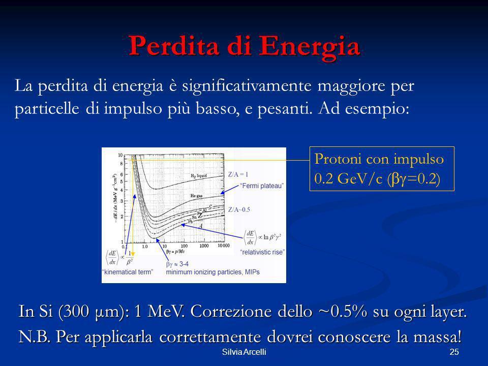 25Silvia Arcelli Perdita di Energia Protoni con impulso 0.2 GeV/c ( =0.2) La perdita di energia è significativamente maggiore per particelle di impuls