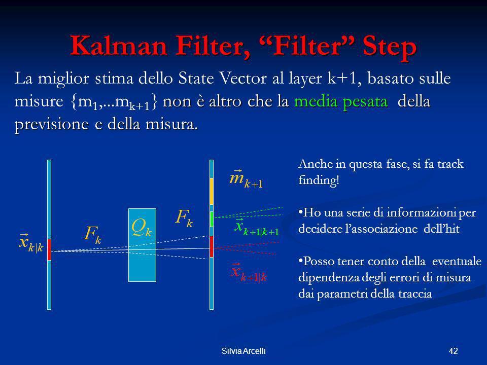 42Silvia Arcelli Kalman Filter, Filter Step non è altro che la media pesata della previsione e della misura. La miglior stima dello State Vector al la