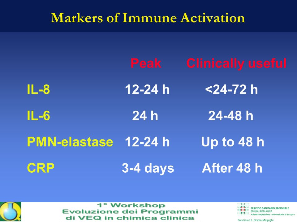 PeakClinically useful IL-812-24 h<24-72 h IL-624 h24-48 h PMN-elastase12-24 hUp to 48 h CRP3-4 daysAfter 48 h Markers of Immune Activation