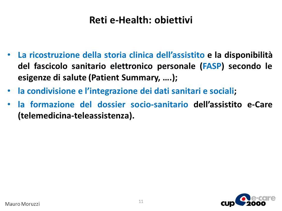 Reti e-Health: obiettivi La ricostruzione della storia clinica dellassistito e la disponibilità del fascicolo sanitario elettronico personale (FASP) s