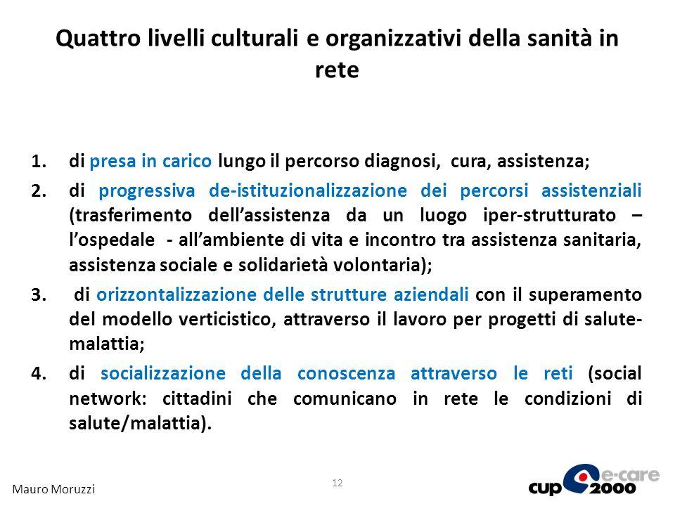 Quattro livelli culturali e organizzativi della sanità in rete 1.di presa in carico lungo il percorso diagnosi, cura, assistenza; 2.di progressiva de-
