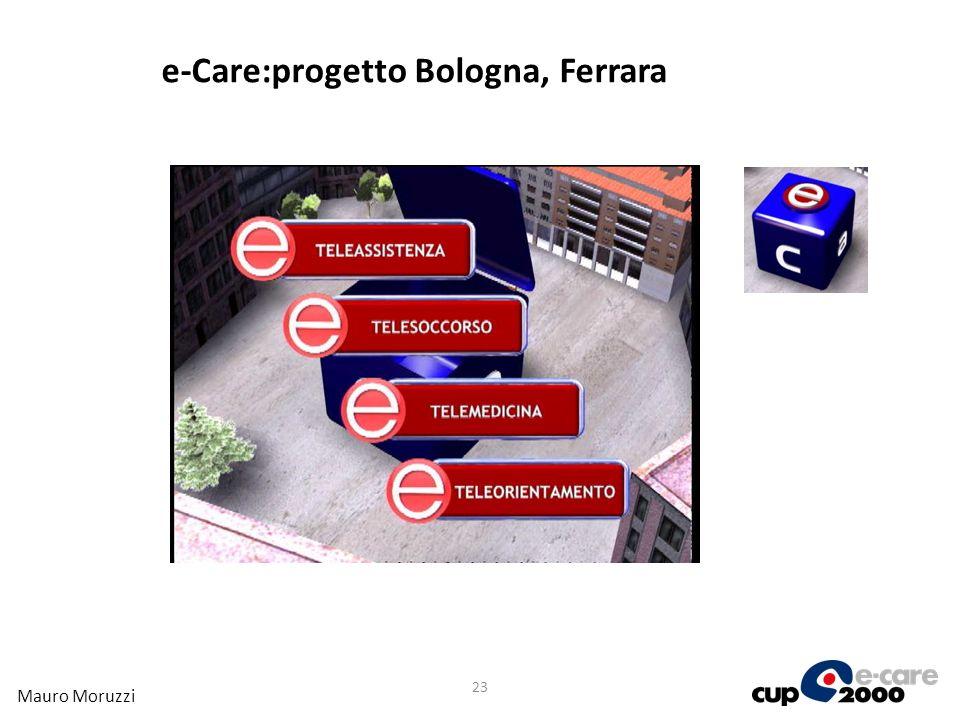 e-Care:progetto Bologna, Ferrara 23