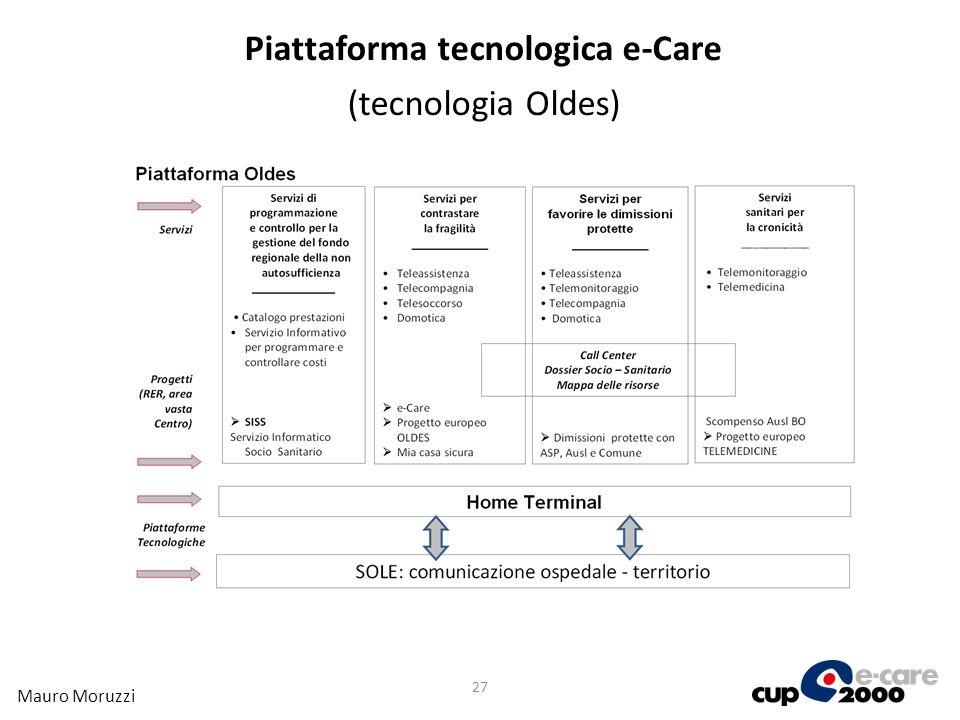 Mauro Moruzzi Piattaforma tecnologica e-Care (tecnologia Oldes) 27