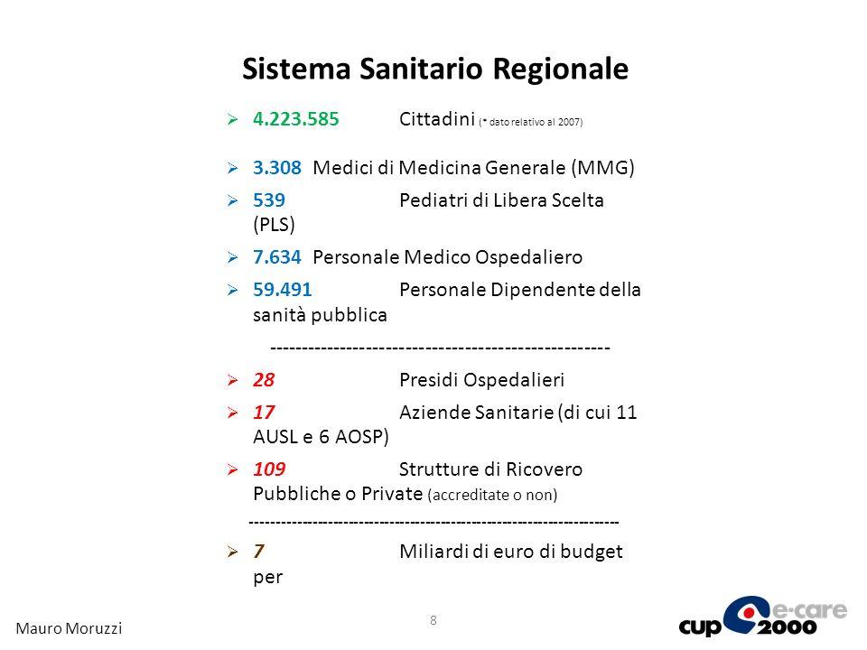 8 Sistema Sanitario Regionale 4.223.585 Cittadini (* dato relativo al 2007) 3.308 Medici di Medicina Generale (MMG) 539 Pediatri di Libera Scelta (PLS