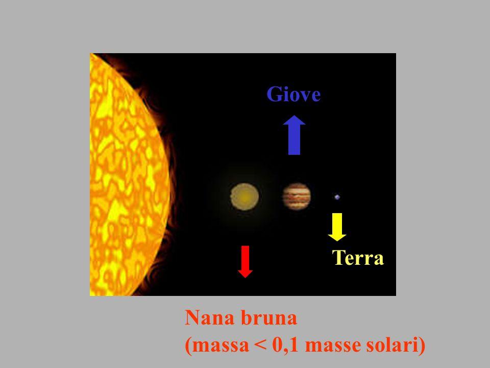 Nana bruna (massa < 0,1 masse solari) Giove Terra
