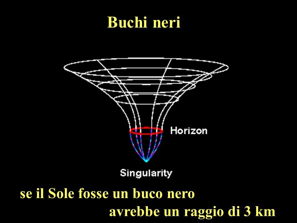 Buchi neri se il Sole fosse un buco nero avrebbe un raggio di 3 km
