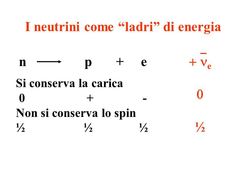 I neutrini come ladri di energia n p + e Si conserva la carica 0 + - Non si conserva lo spin ½ ½ ½ e ½