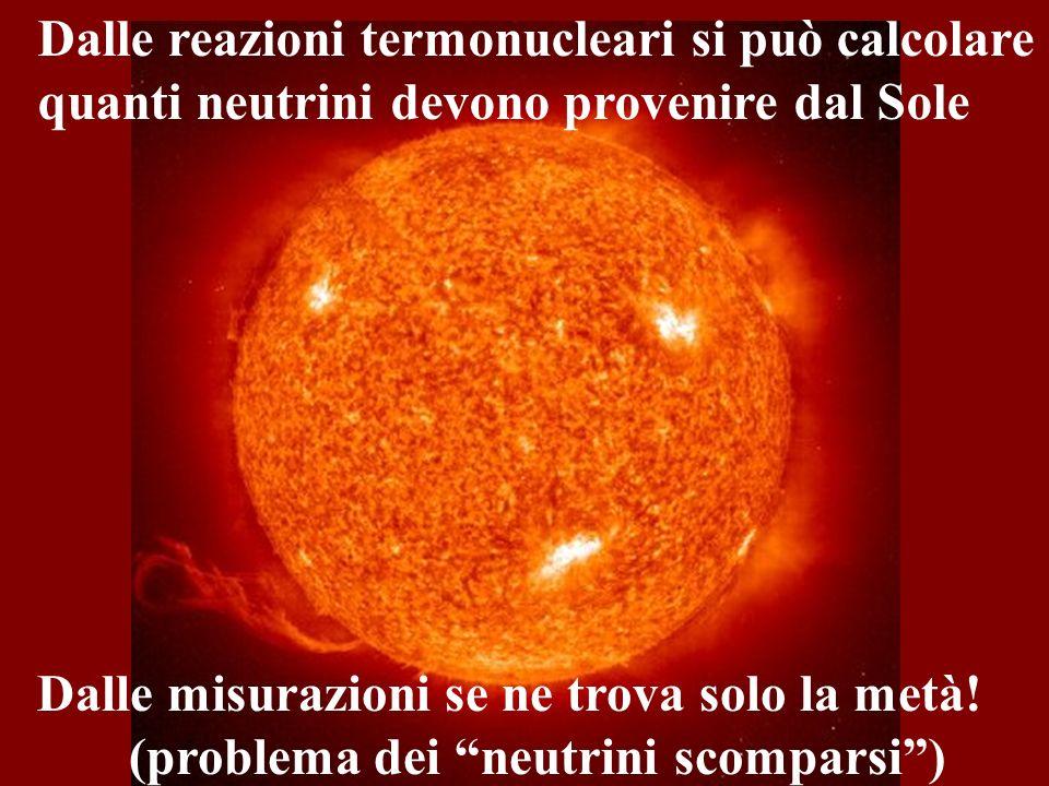 Dalle reazioni termonucleari si può calcolare quanti neutrini devono provenire dal Sole Dalle misurazioni se ne trova solo la metà.