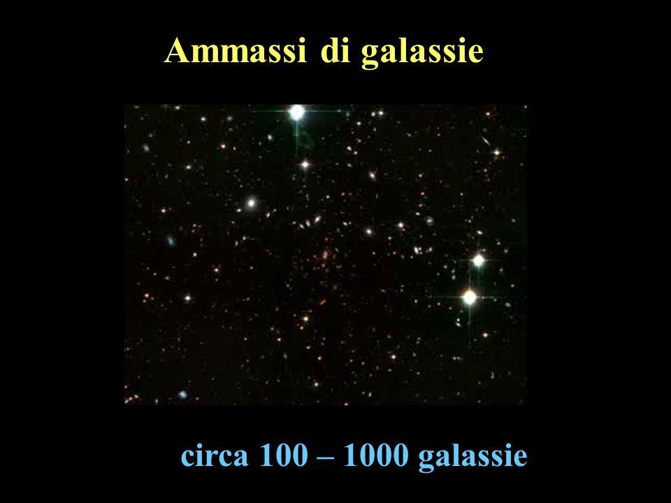 Ammassi di galassie circa 100 – 1000 galassie
