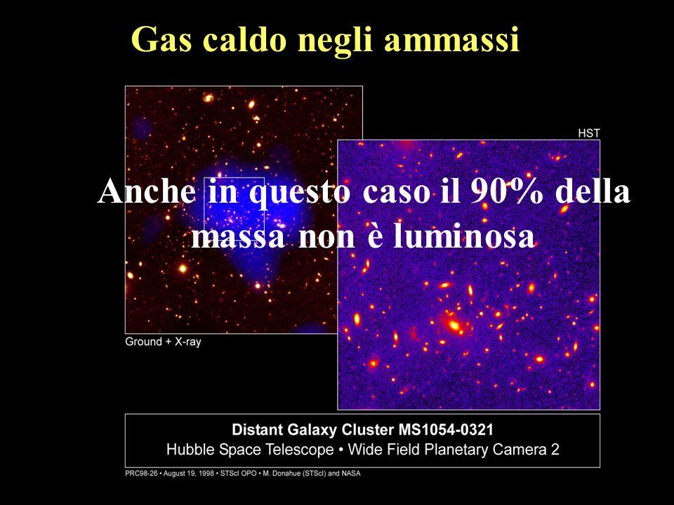 Gas caldo negli ammassi Anche in questo caso il 90% della massa non è luminosa