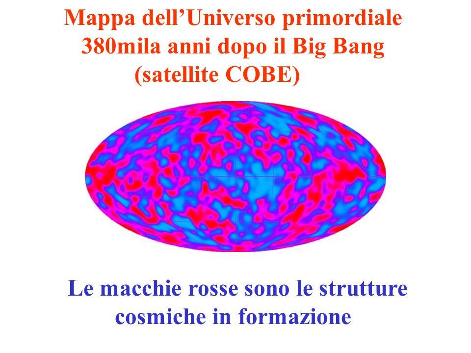 Mappa dellUniverso primordiale 380mila anni dopo il Big Bang (satellite COBE) Le macchie rosse sono le strutture cosmiche in formazione