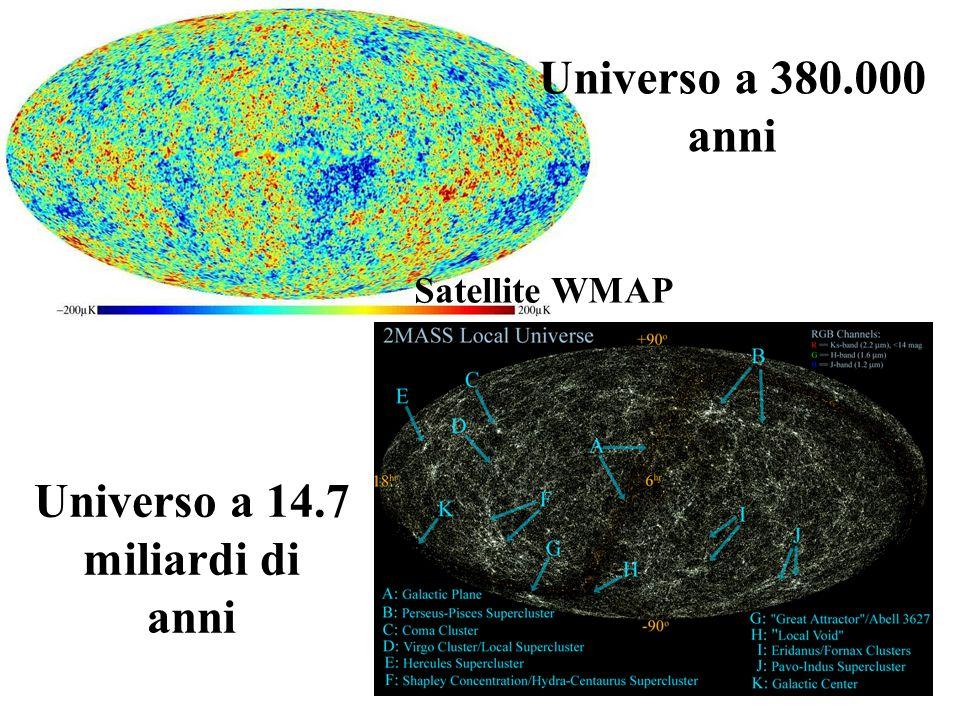 Universo a 380.000 anni Universo a 14.7 miliardi di anni Satellite WMAP