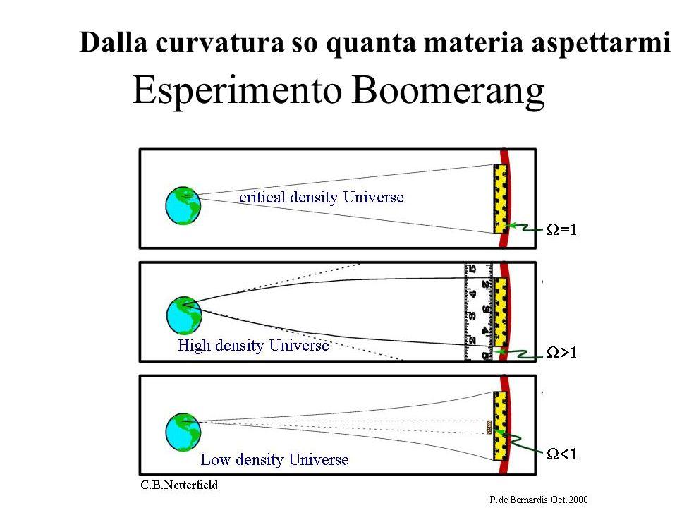 Esperimento Boomerang Dalla curvatura so quanta materia aspettarmi