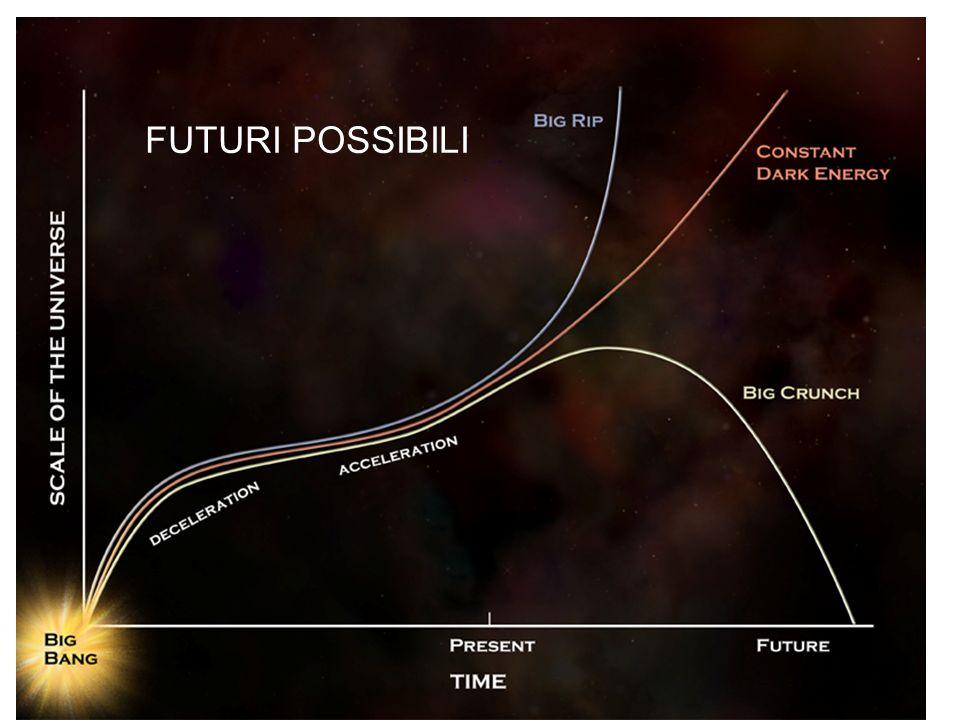 FUTURI POSSIBILI