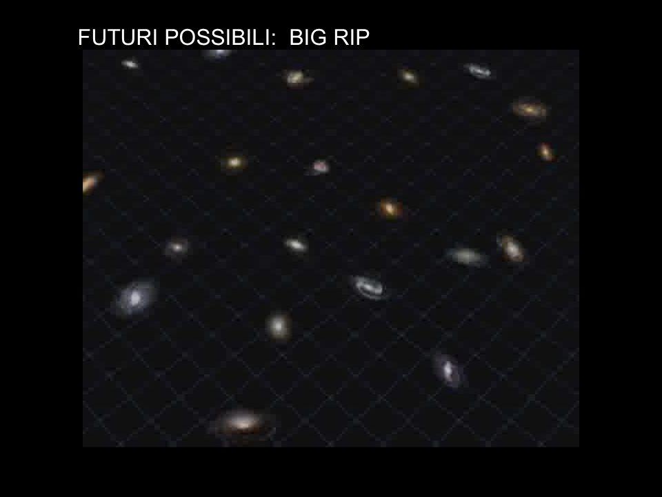 FUTURI POSSIBILI: BIG RIP